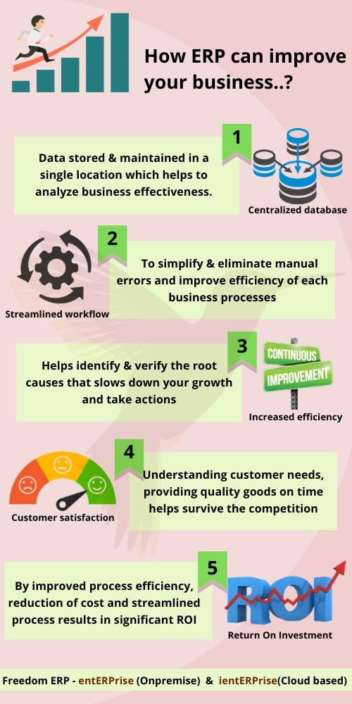 ERP Software for business